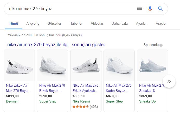 Ürün Listeleme Reklamları
