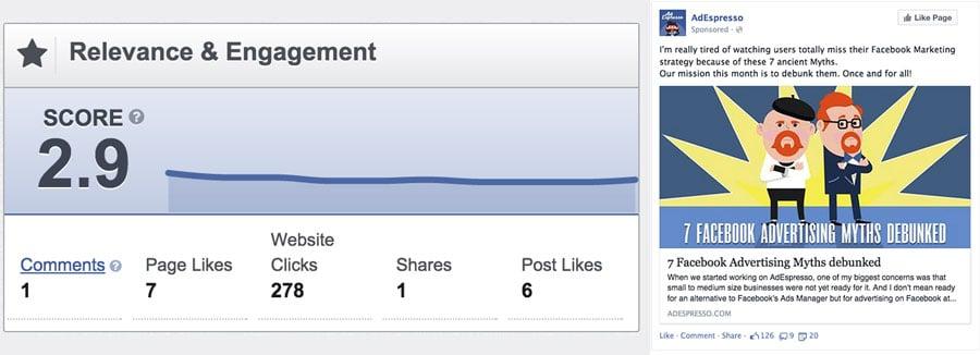 Facebook Alaka Düzeyi Puanının Önemi